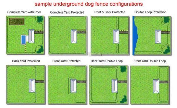 Mapa instalación cerco perros